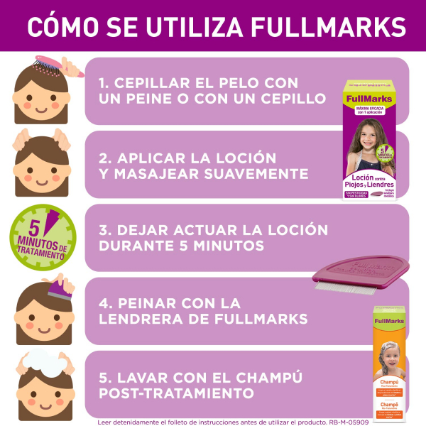 FullMarks Explicación